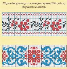 Ткань для рушника со вставками канвы. Размер - 40 х 160 см.